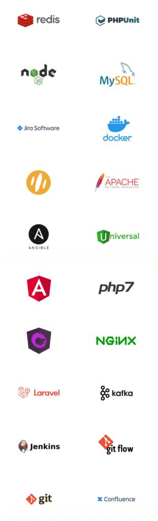 Technology Stack, Zusammenstellung verschiedener Logos